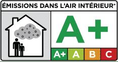 Emisie v interiéri A+