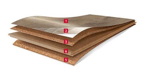 Korková podlaha zloženie